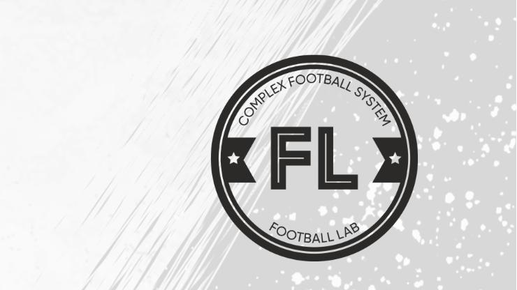 Football Lab dla WAP: Tydzień 2 - Kontrola Piłki
