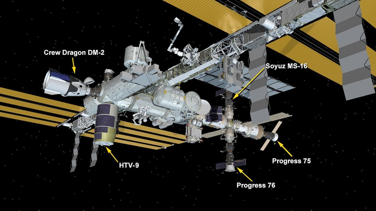 ISS - ilość zadokowanych statków