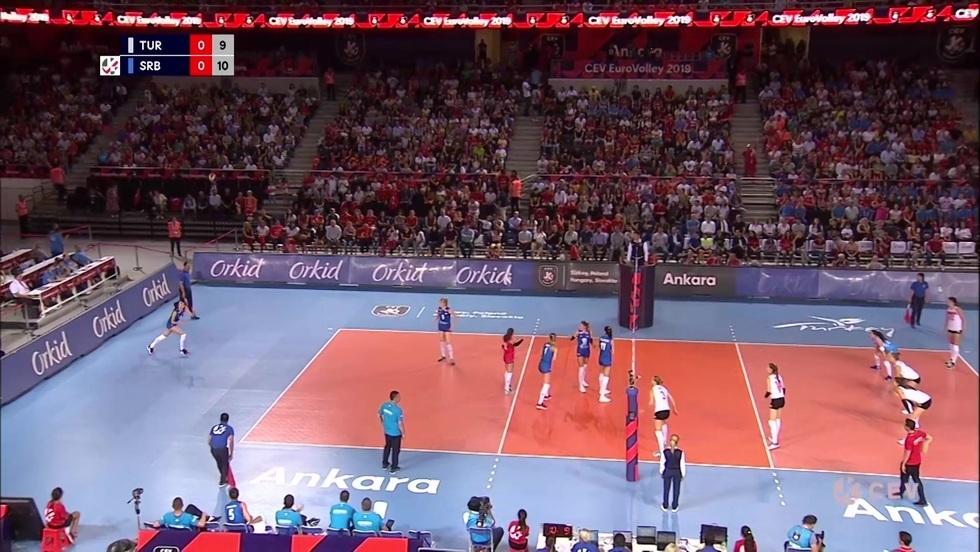 Serbia - Turcja